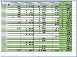 Ordering Spreadsheet Vaghasiyaravi93 I Will Do Your Excel Spreadsheet Task With Excellence For 5 On Www Fiverr Com
