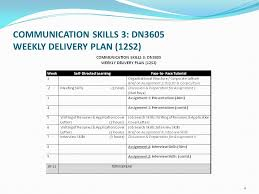 COMMUNICATION SKILLS ppt video online download