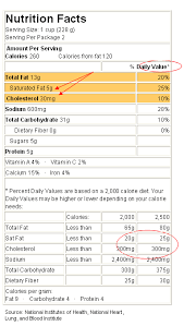 How To Read Food Labels Food Network Food Network