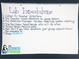 Science Classroom Expectations Anchor Charts The Science