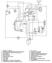 repair guides vacuum diagrams vacuum diagrams autozone com 99 civic fuel pump wont prime at Wiring Diagram For 94 Honda Civic Fuel Pump