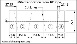 Formula For Miter Fabrication From Pipe The Piping