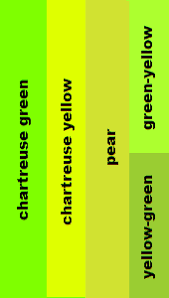 related images. C3D938 Hex Color Image (PEAR, YELLOW GREEN)
