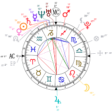 Astrology And Natal Chart Of Liam Hemsworth Born On 1990 01 13