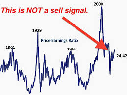 Robert Shiller Explains How To Use Cape