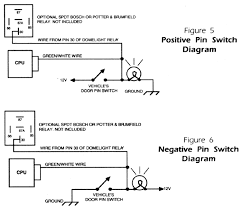 whistler installation manual step 2 door sense connection cont d