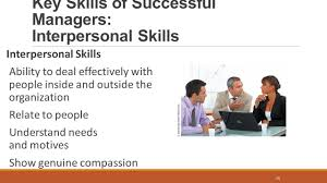 daily information objectives define management and its 24 key skills of successful managers interpersonal skills interpersonal skills ability to deal effectively people inside and outside the organization