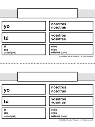 Spanish Verb Charts Laminate Reuse With Vis A Vis