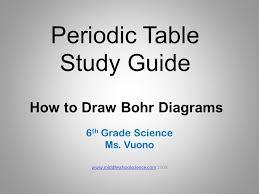 Periodic Table Study Guide 6 th Grade Science Ms. Vuono How to ...
