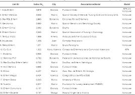 Pdf And Bibliographic Citation Models Semantic Scholar