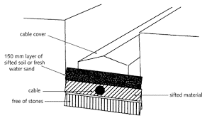 tlc electrical supplies careful drawings should also be made to indicate the exact location of buried cables such drawings will form part of the installation manual see 8 2 1