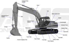 volvo excavator replacement parts volvo excavator diagram