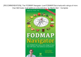 Food Charts Gorgeous RECOMMENDATION] The FODMAP Navigator LowFODMAP Diet Charts With R