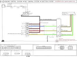 dyna 2000i wiring diagram wiring diagrams best sportster dyna 2000 ignition wiring diagram wiring diagram 1976 kawasaki kd 125 wiring diagram dyna