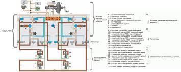 Система курсовой устойчивости схема системы esp