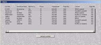 Реферат Системы цифрового видеонаблюдения при организации  Реферат Системы цифрового видеонаблюдения при организации охранных структур на особо охраняемых объектах ru