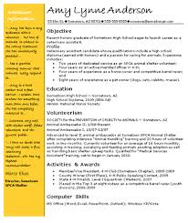 Veterinary Resumes Veterinary Assistant Resume