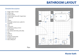 Small Bathroom Design Layout Master Bathroom Design Plans Latest Gallery Photo