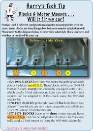 engine block ident ames jpeg click here for information