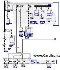 isuzu rodeo wiring diagram image wiring 2002 isuzu rodeo rodeo sport wiring diagram pdf on 2002 isuzu rodeo wiring diagram
