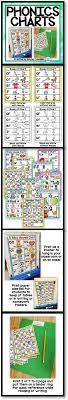 Phonics Alphabet Chart Fascinating Phonics Charts The Primary Post Shop Pinterest Phonics Chart