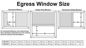 Egress Window Sizes Chart Ottocodeemperor Stunning Egress Requirements For Bedroom Windows