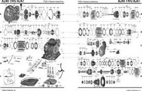 allison automatic transmission wiring diagram allison similiar allison transmission parts diagram keywords on allison automatic transmission wiring diagram
