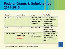 Pell Grant 2014 15 Chart Paying For College Presented By Ginny Dodds Manager State
