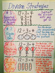 3rd Grade Division Worksheet Fun And Printable