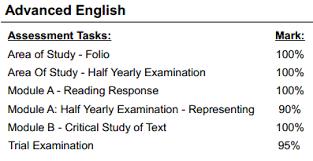 advanced english essays nerdland advanced english essays