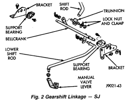 1995 jeep grand cherokee laredo radio wiring diagram images 1996 wiring diagram for 1989 jeep cherokee limited website