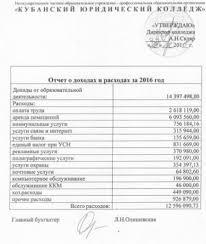 Финансово хозяйственная деятельность План финансово хозяйственной деятельности на 2017 год