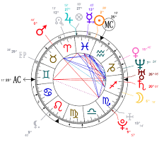 Astrology And Natal Chart Of Ellen Page Born On 1987 02 21