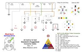 gm trailer plug wiring pick up wiring library 7 way semi trailer plug wiring diagram data lovely 6 pin to