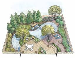 backyard landscape design plans. Eplans Landscape Plan: It\u0026 True That A Lawn Acts As An Important Design Feature By Creating Plain Carries The Eye Through Garden, Backyard Plans Y