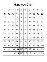 Hundreds Chart Printable Hundreds Chart Reference Printable Free By Math With Morrill