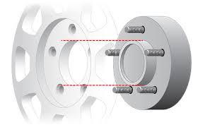 Hub Centric Wheels Vs Lug Centric Wheels Discount Tire