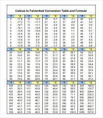 Celsius Vs Fahrenheit Conversion Chart 12 Abiding Celsius To Fahrenheit Conversion Chart Pdf