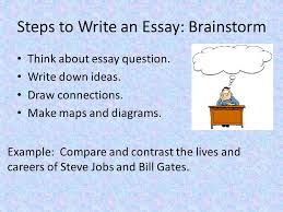 essay writing what are you writing about specific topic  steps to write an essay brainstorm think about essay question