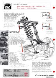 1979 Honda Cx500 Engine Diagram • Wiring Diagram For Free moreover 2005 Ford Super Duty Fuse Box Diagram   Trusted Wiring Diagram likewise Suzuki Verona Wiring Harness • Wiring Diagram For Free likewise 2002 Honda Odyssey 3 5l Engine Diagram • Wiring Diagram For Free together with The Car Hacker's Handbook likewise vw repair manual ebook besides Northeast  19  2011 by Construction Equipment Guide   issuu moreover I have 2008 Ford F250 SD 4wd v8 5 4L  VIN  1FTSX215X8EE54636 besides Suzuki Verona Wiring Harness • Wiring Diagram For Free together with Ford F250 Parts   PartsGeek furthermore essential holden v8 engine manual. on f fuse cluster box diagram well detailed wiring diagrams trusted ford drive shaft car explained super duty for windows schematic sel 2003 f250 7 3 lariat lay out