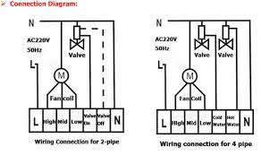 fcu connection diagram fcu image wiring diagram usage household indoor fan coil controller remote rs485 fcu on fcu connection diagram