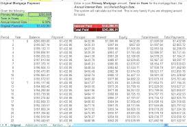 Mortgage Amortization Table Excel Template Payment