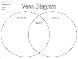 Venn Diagram Printable 2 Circles Math Venn Diagram 3 Circles Originalpatriots Com