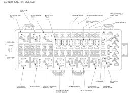 ford f450 fuse box diagram ford wiring diagrams
