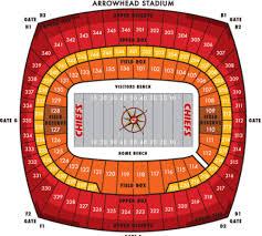 Nfl Football Stadiums Kansas City Chiefs Stadium