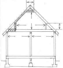 Attic drawing Perspective With Code Plans Must Be Indelible Reproducible To Scale Complete With Floor Plans And Sections Headroom Insulation Ventilation Rafter And Joist Ebay Converting An Attic To Living Space Tacoma Permits