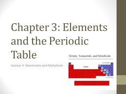 Chapter 3: Elements and the Periodic Table - ppt video online download