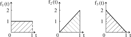 Основы расчета надежности технических систем по надежности их  при 0 < t < 1 рис 4 5 5