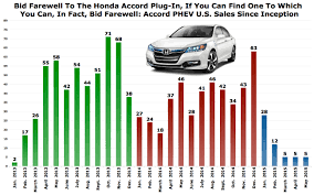 Honda Accord Model Comparison Chart Axed Honda Accord Plug In Hybrid Was All Kinds Of Rare