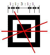 qr detect scanning qr codes introduction ai shack